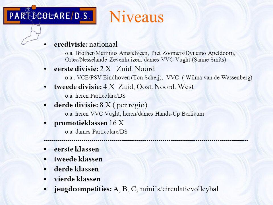 Niveaus eredivisie: nationaal o.a. Brother/Martinus Amstelveen, Piet Zoomers/Dynamo Apeldoorn, Ortec/Nesselande Zevenhuizen, dames VVC Vught (Sanne Sm