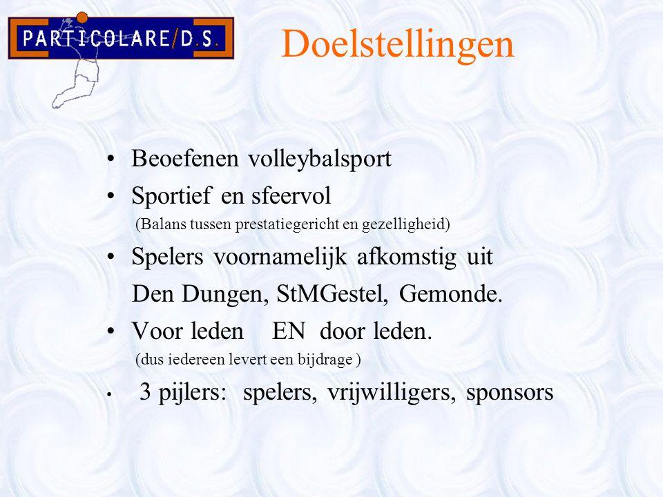 Doelstellingen Beoefenen volleybalsport Sportief en sfeervol (Balans tussen prestatiegericht en gezelligheid) Spelers voornamelijk afkomstig uit Den D