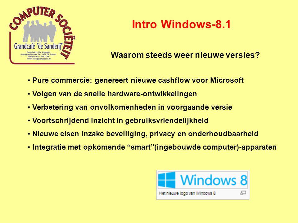 Intro Windows-8.1 Waarom Windows-8.1.