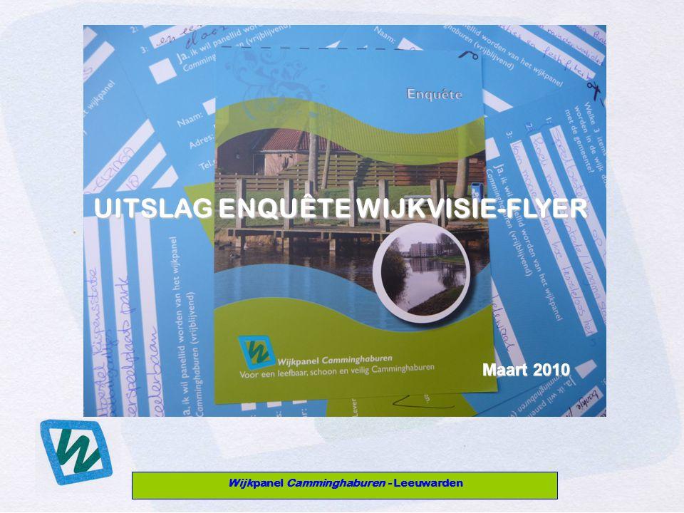 Wijkpanel Camminghaburen - Leeuwarden UITSLAG ENQUÊTE WIJKVISIE-FLYER UITSLAG ENQUÊTE WIJKVISIE-FLYER Maart 2010