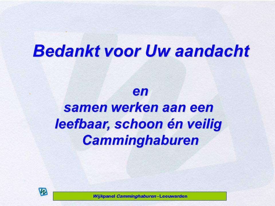 Wijkpanel Camminghaburen - Leeuwarden Bedankt voor Uw aandacht en samen werken aan een leefbaar, schoon én veilig Camminghaburen