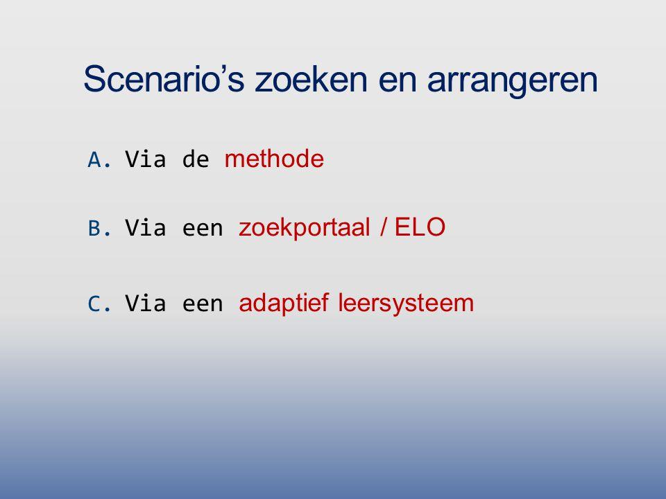 Scenario's zoeken en arrangeren A.Via de methode B.
