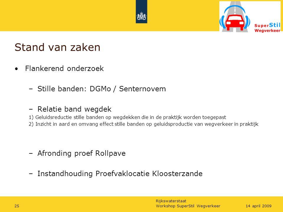 Rijkswaterstaat Workshop SuperStil Wegverkeer2514 april 2009 Stand van zaken Flankerend onderzoek –Stille banden: DGMo / Senternovem –Relatie band weg