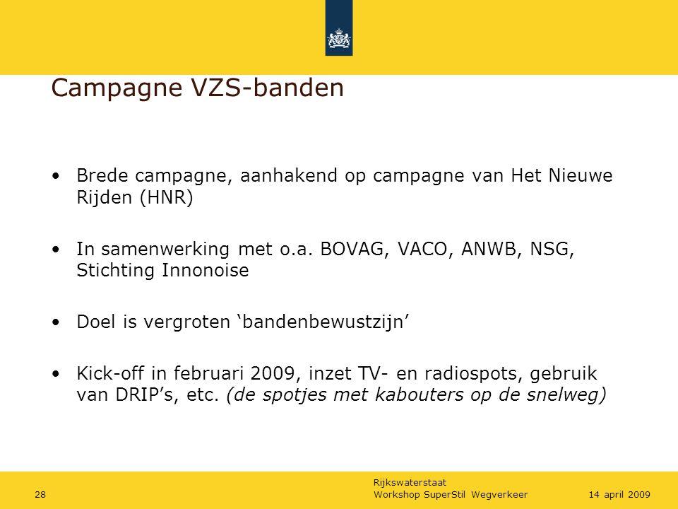 Rijkswaterstaat Workshop SuperStil Wegverkeer2814 april 2009 Brede campagne, aanhakend op campagne van Het Nieuwe Rijden (HNR) In samenwerking met o.a