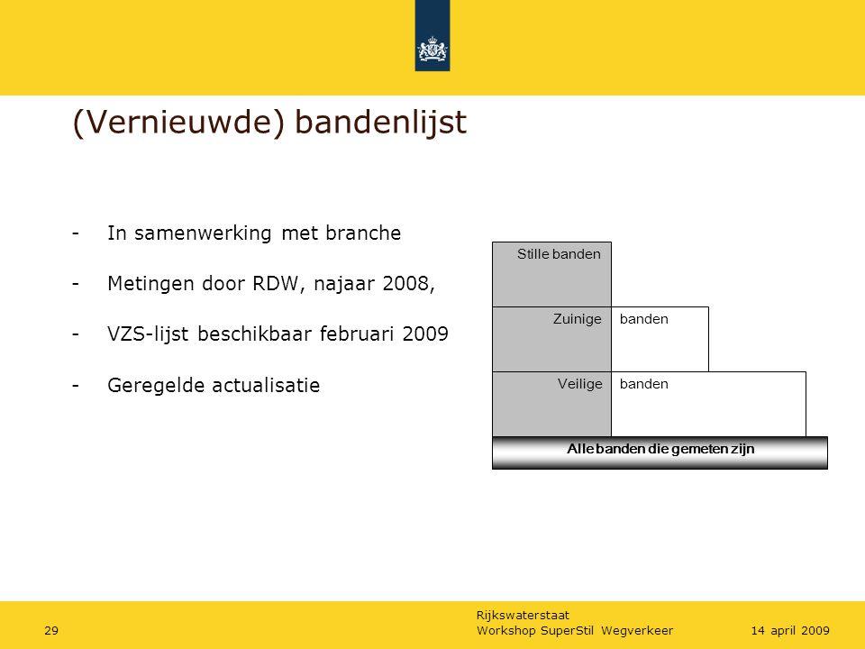 Rijkswaterstaat Workshop SuperStil Wegverkeer2914 april 2009 (Vernieuwde) bandenlijst -In samenwerking met branche -Metingen door RDW, najaar 2008, -V