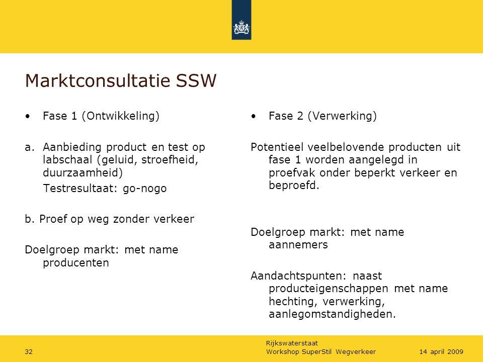 Rijkswaterstaat Workshop SuperStil Wegverkeer3214 april 2009 Marktconsultatie SSW Fase 1 (Ontwikkeling) a.Aanbieding product en test op labschaal (gel