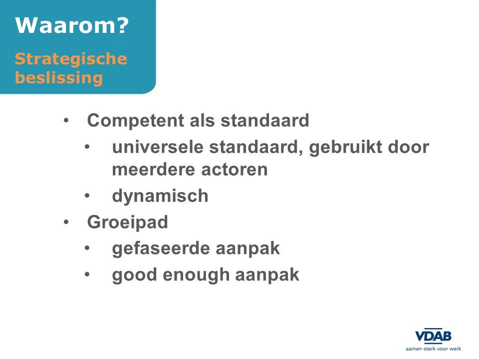 Competent als standaard universele standaard, gebruikt door meerdere actoren dynamisch Groeipad gefaseerde aanpak good enough aanpak Waarom? Strategis