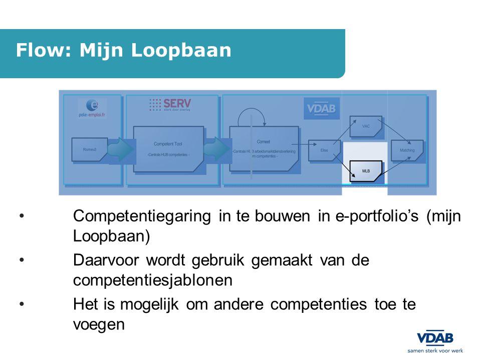 Competentiegaring in te bouwen in e-portfolio's (mijn Loopbaan) Daarvoor wordt gebruik gemaakt van de competentiesjablonen Het is mogelijk om andere c