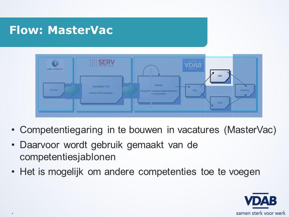 * Competentiegaring in te bouwen in vacatures (MasterVac) Daarvoor wordt gebruik gemaakt van de competentiesjablonen Het is mogelijk om andere compete