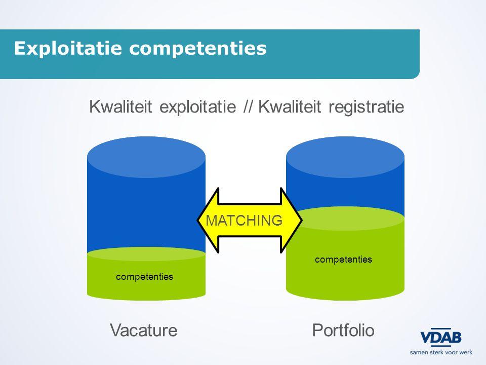 Exploitatie competenties VacaturePortfolio competenties MATCHING Kwaliteit exploitatie // Kwaliteit registratie