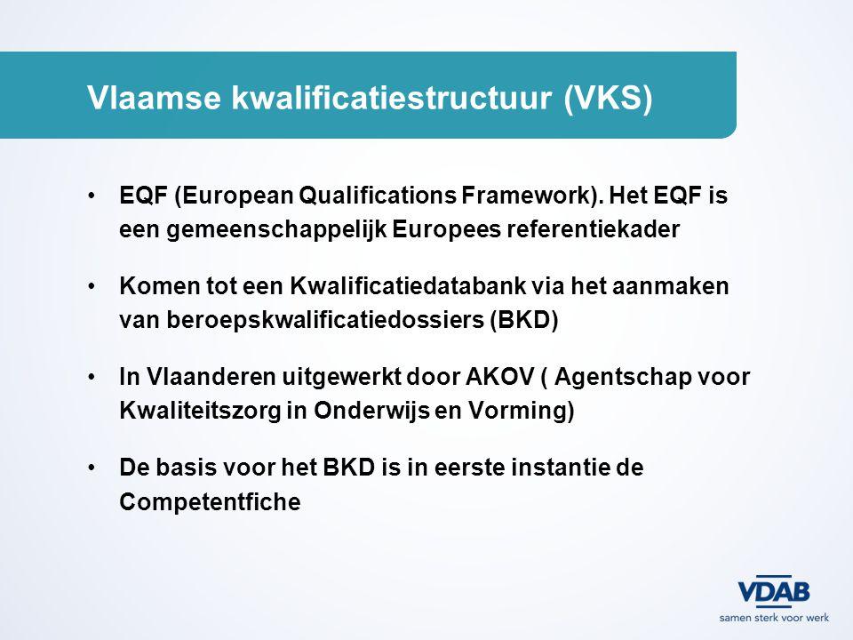 Vlaamse kwalificatiestructuur (VKS) EQF (European Qualifications Framework). Het EQF is een gemeenschappelijk Europees referentiekader Komen tot een K