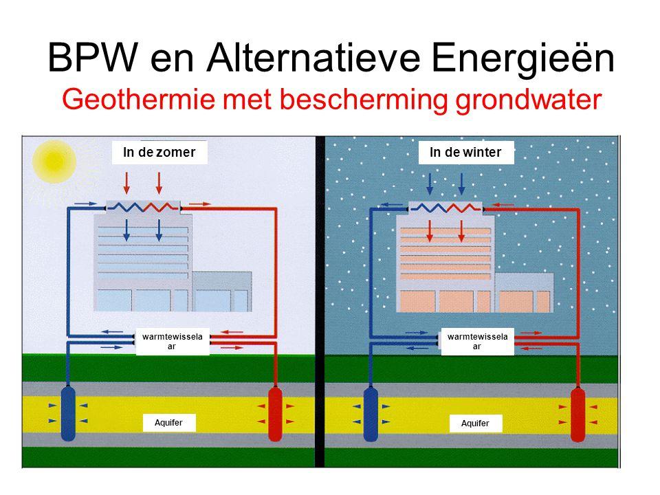 In de zomerIn de winter warmtewissela ar Aquifer BPW en Alternatieve Energieën Geothermie met bescherming grondwater