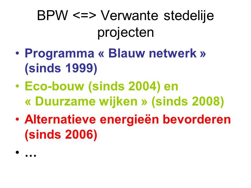 BPW Verwante stedelije projecten Programma « Blauw netwerk » (sinds 1999) Eco-bouw (sinds 2004) en « Duurzame wijken » (sinds 2008) Alternatieve energieën bevorderen (sinds 2006) …