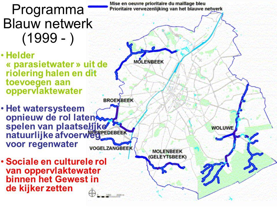 Programma Blauw netwerk (1999 - ) Helder « parasietwater » uit de riolering halen en dit toevoegen aan oppervlaktewater Het watersysteem opnieuw de rol laten spelen van plaatselijke natuurlijke afvoerweg voor regenwater Sociale en culturele rol van oppervlaktewater binnen het Gewest in de kijker zetten