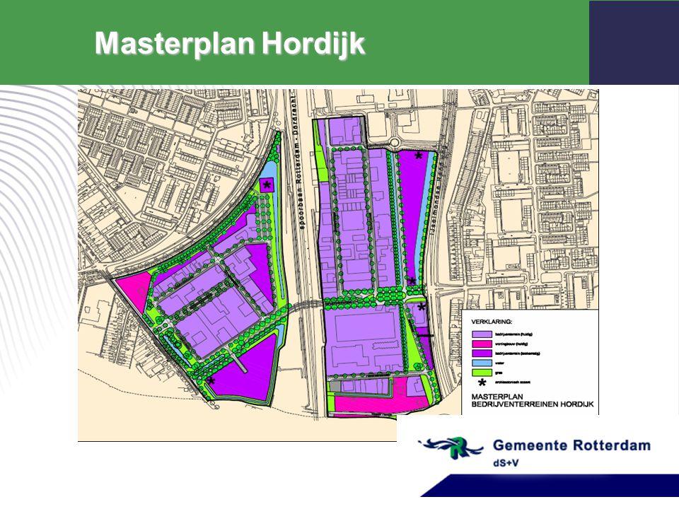 Gemeentewerken Gemeente Rotterdam Masterplan Hordijk Masterplan Hordijk
