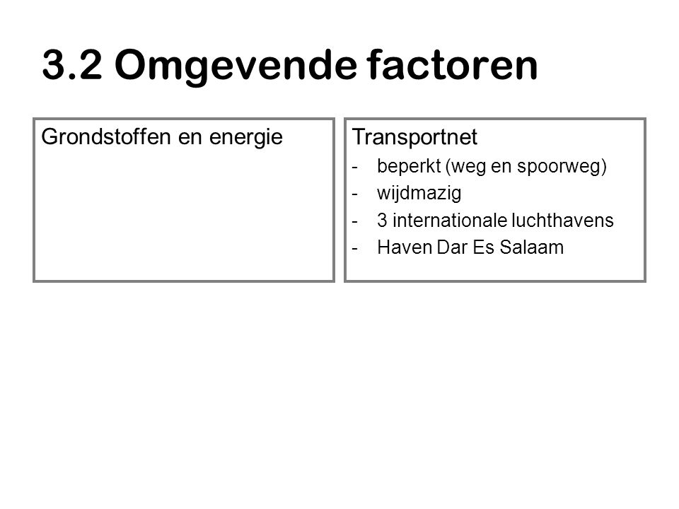 3.2 Omgevende factoren Grondstoffen en energie Transportnet -beperkt (weg en spoorweg) -wijdmazig -3 internationale luchthavens -Haven Dar Es Salaam