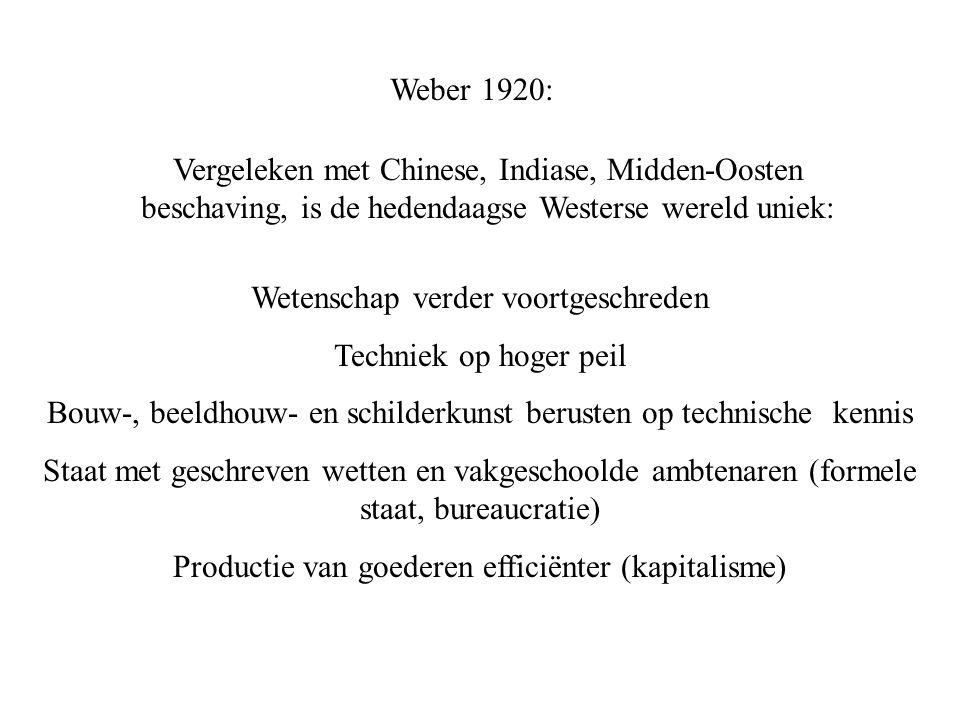 Weber 1920: Vergeleken met Chinese, Indiase, Midden-Oosten beschaving, is de hedendaagse Westerse wereld uniek: Wetenschap verder voortgeschreden Tech