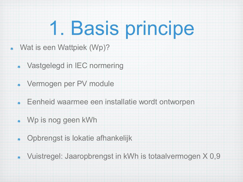 1. Basis principe Wat is een Wattpiek (Wp)? Vastgelegd in IEC normering Vermogen per PV module Eenheid waarmee een installatie wordt ontworpen Wp is n