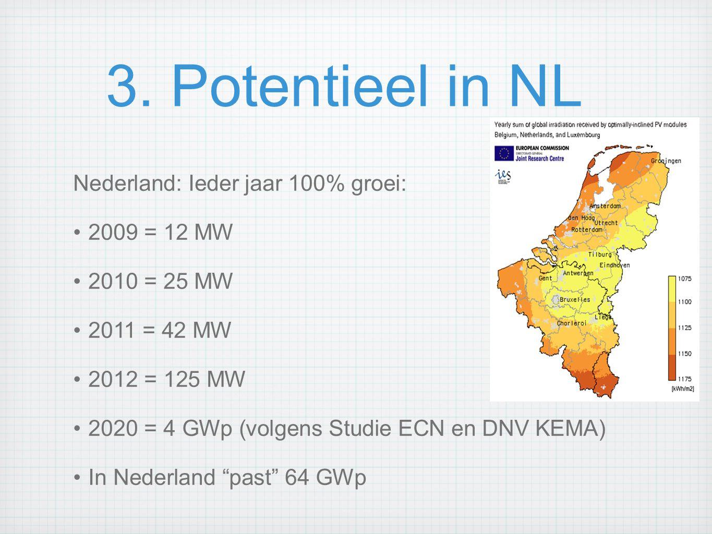 3. Potentieel in NL Nederland: Ieder jaar 100% groei: 2009 = 12 MW 2010 = 25 MW 2011 = 42 MW 2012 = 125 MW 2020 = 4 GWp (volgens Studie ECN en DNV KEM