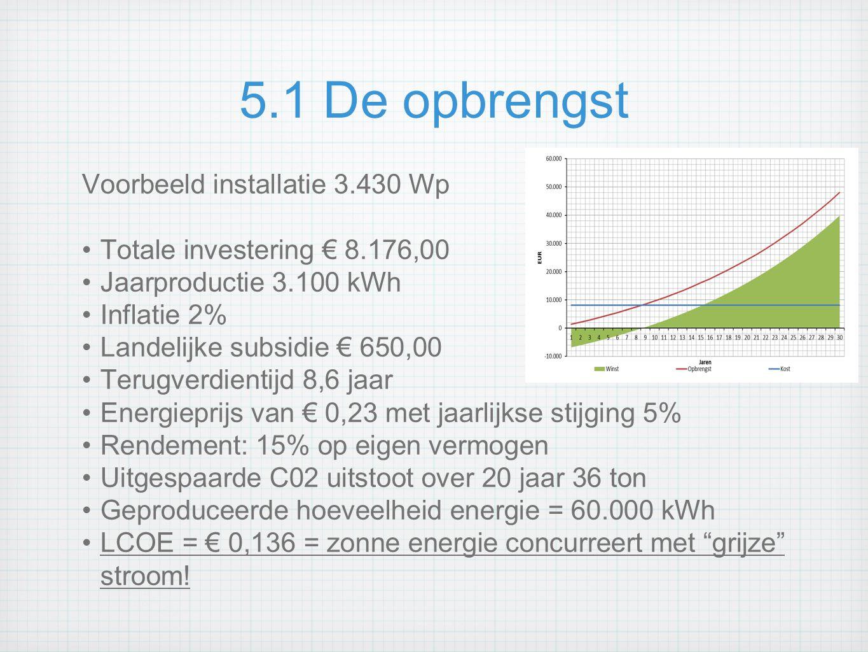 5.1 De opbrengst Voorbeeld installatie 3.430 Wp Totale investering € 8.176,00 Jaarproductie 3.100 kWh Inflatie 2% Landelijke subsidie € 650,00 Terugve