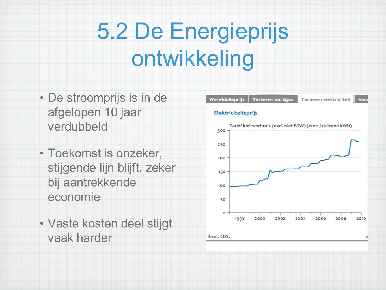 5.2 De Energieprijs ontwikkeling De stroomprijs is in de afgelopen 10 jaar verdubbeld Toekomst is onzeker, stijgende lijn blijft, zeker bij aantrekken