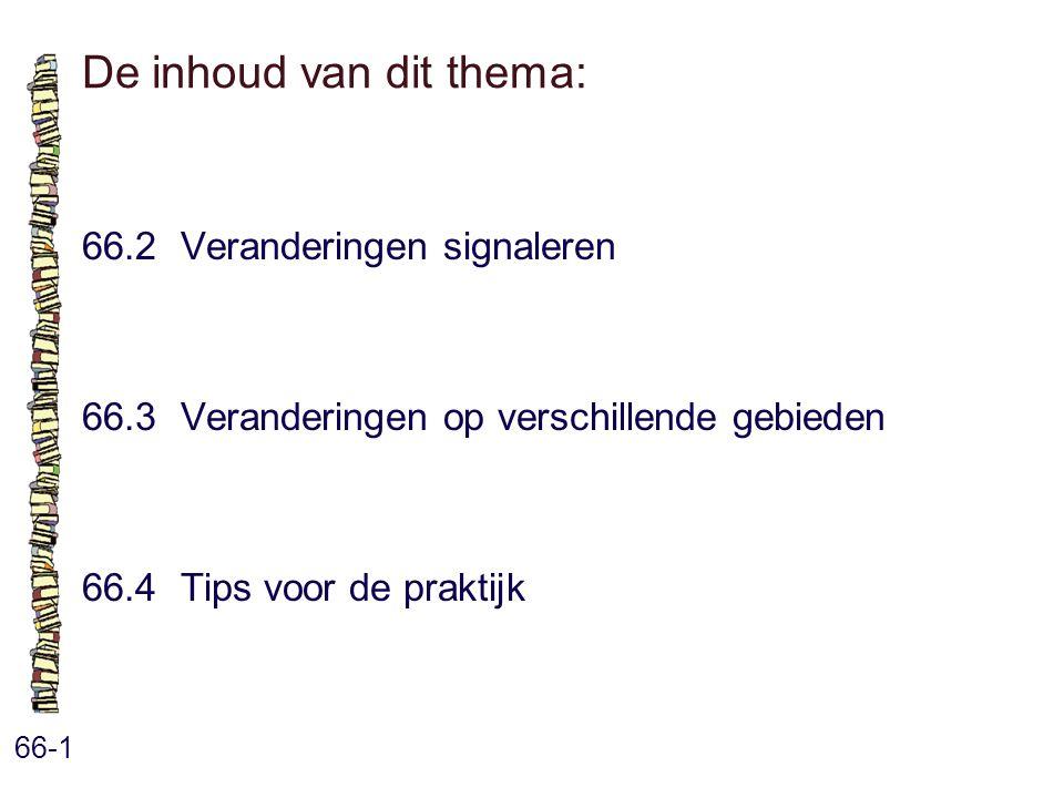 De inhoud van dit thema: 66-1 66.2 Veranderingen signaleren 66.3 Veranderingen op verschillende gebieden 66.4 Tips voor de praktijk