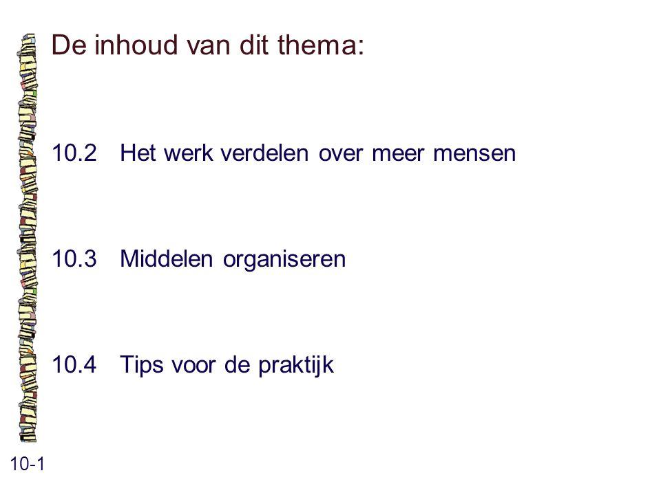 De inhoud van dit thema: 10-1 10.2Het werk verdelen over meer mensen 10.3 Middelen organiseren 10.4 Tips voor de praktijk