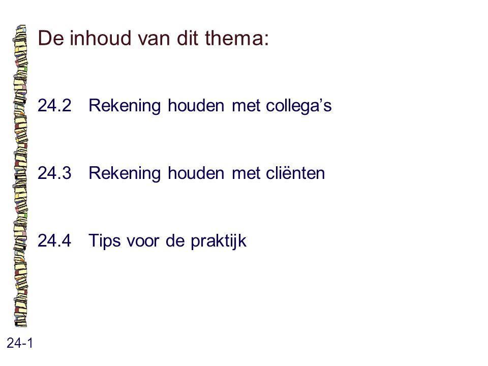 De inhoud van dit thema: 24-1 24.2Rekening houden met collega's 24.3Rekening houden met cliënten 24.4Tips voor de praktijk