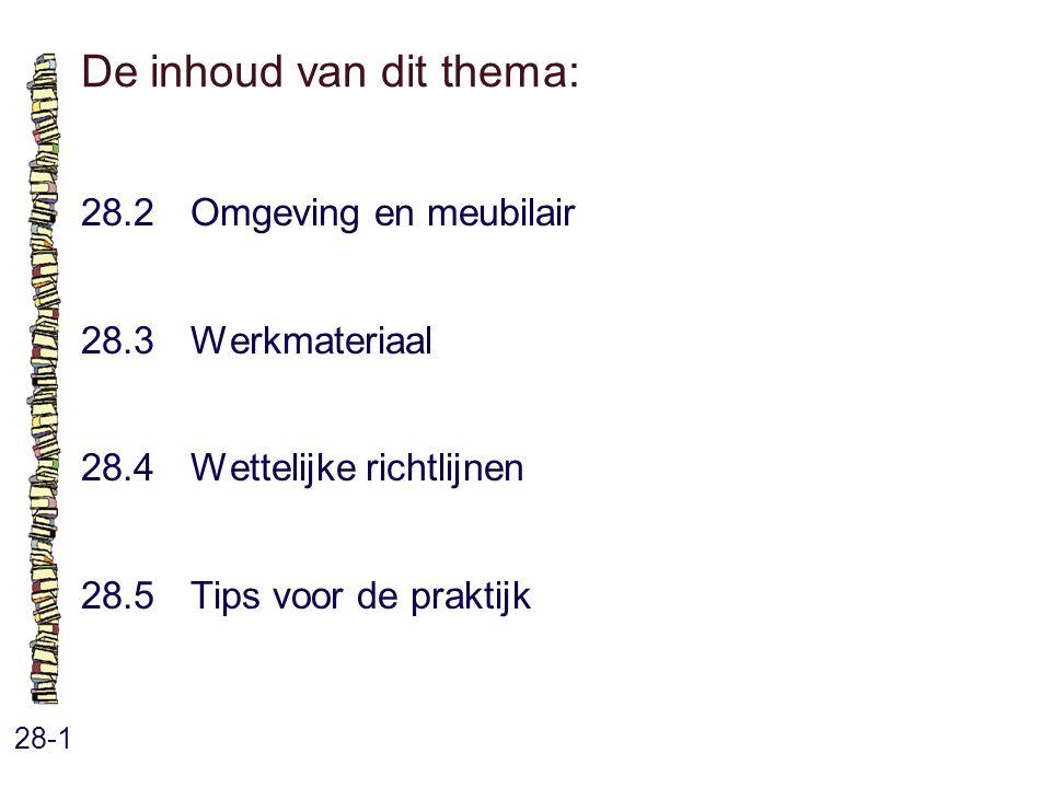 De inhoud van dit thema: 28-1 28.2Omgeving en meubilair 28.3Werkmateriaal 28.4Wettelijke richtlijnen 28.5Tips voor de praktijk