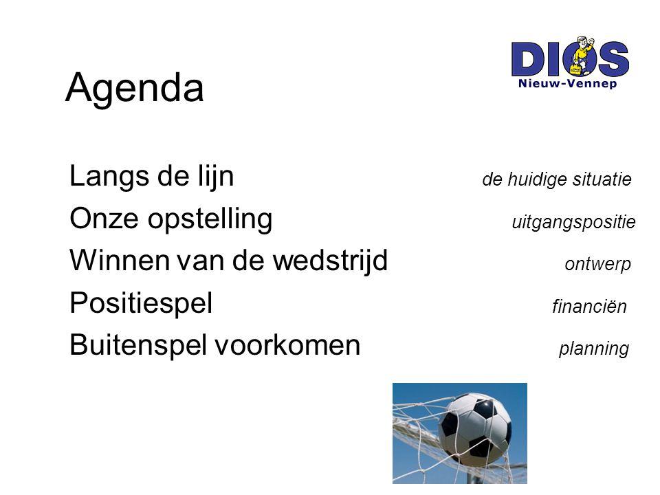 Agenda Langs de lijn de huidige situatie Onze opstelling uitgangspositie Winnen van de wedstrijd ontwerp Positiespel financiën Buitenspel voorkomen planning