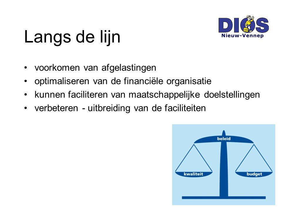 Langs de lijn voorkomen van afgelastingen optimaliseren van de financiële organisatie kunnen faciliteren van maatschappelijke doelstellingen verbeteren - uitbreiding van de faciliteiten