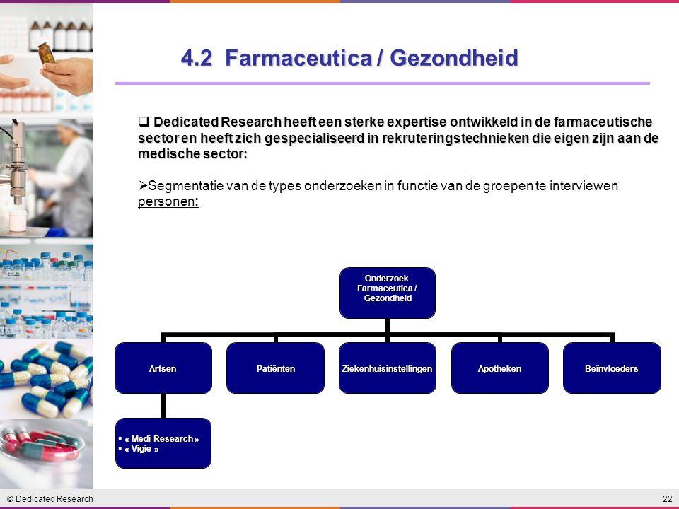 © Dedicated Research22Onderzoek Farmaceutica / Gezondheid Artsen « Medi-Research » « Medi-Research » « Vigie » « Vigie » PatiëntenZiekenhuisinstelling