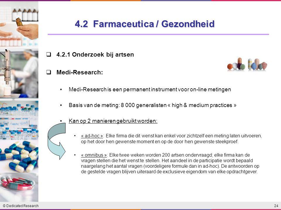 © Dedicated Research24  4.2.1 Onderzoek bij artsen  Medi-Research: Medi-Research is een permanent instrument voor on-line metingen Basis van de meti