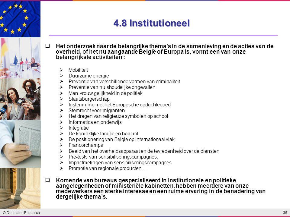 © Dedicated Research35  Het onderzoek naar de belangrijke thema's in de samenleving en de acties van de overheid, of het nu aangaande België of Europ