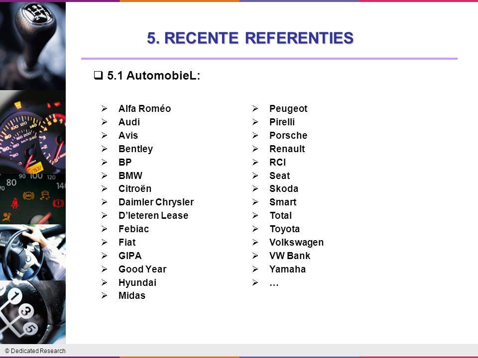 © Dedicated Research  Alfa Roméo  Audi  Avis  Bentley  BP  BMW  Citroën  Daimler Chrysler  D'Ieteren Lease  Febiac  Fiat  GIPA  Good Year
