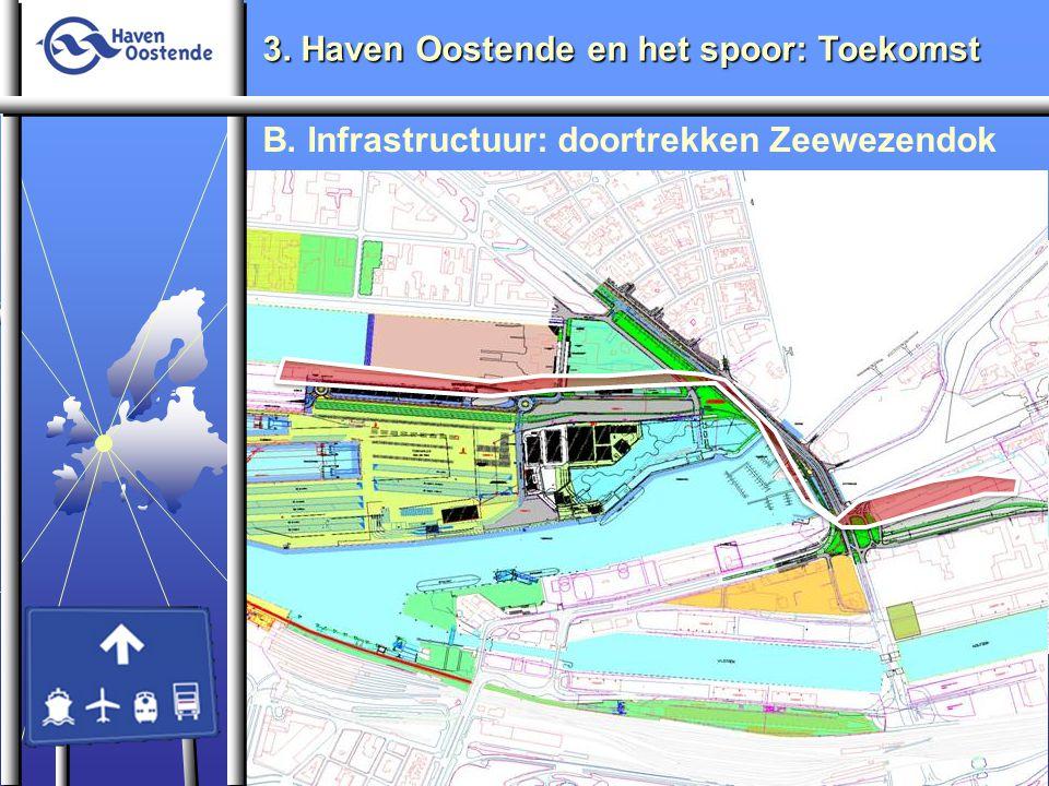 3. Haven Oostende en het spoor: Toekomst B. Infrastructuur: doortrekken Zeewezendok