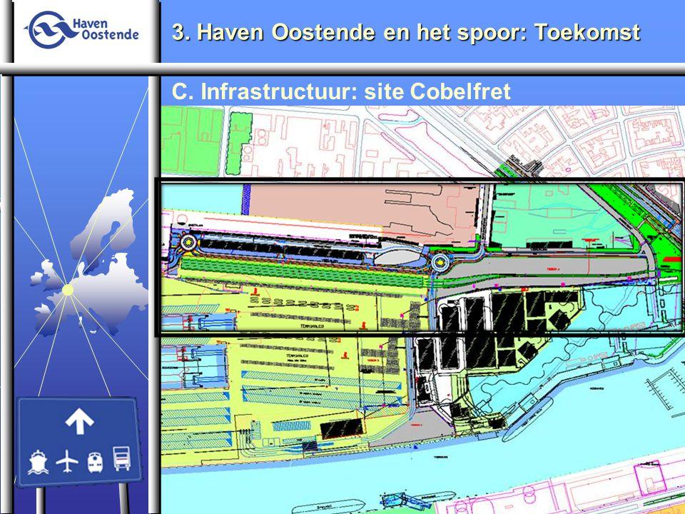 3. Haven Oostende en het spoor: Toekomst C. Infrastructuur: site Cobelfret