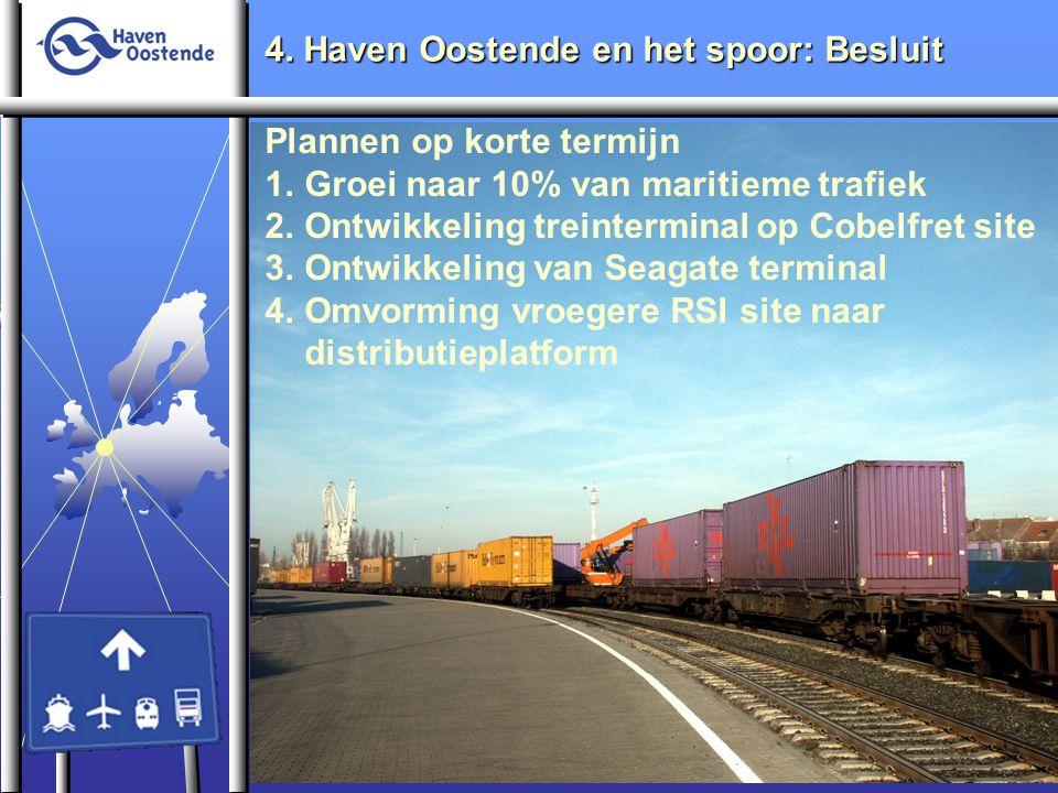 4. Haven Oostende en het spoor: Besluit Plannen op korte termijn 1.Groei naar 10% van maritieme trafiek 2.Ontwikkeling treinterminal op Cobelfret site