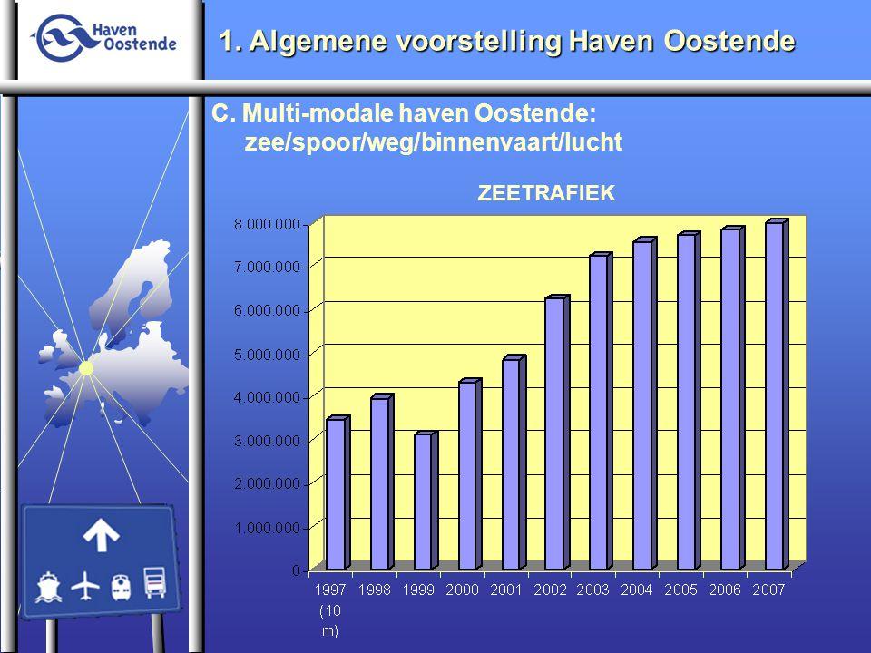 1. Algemene voorstelling Haven Oostende C. Multi-modale haven Oostende: zee/spoor/weg/binnenvaart/lucht ZEETRAFIEK