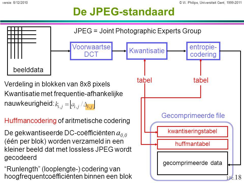 © W. Philips, Universiteit Gent, 1999-2011versie: 8/12/2010 10c. 18 Kwantisatie met frequentie-afhankelijke nauwkeurigheid: De JPEG-standaard Voorwaar