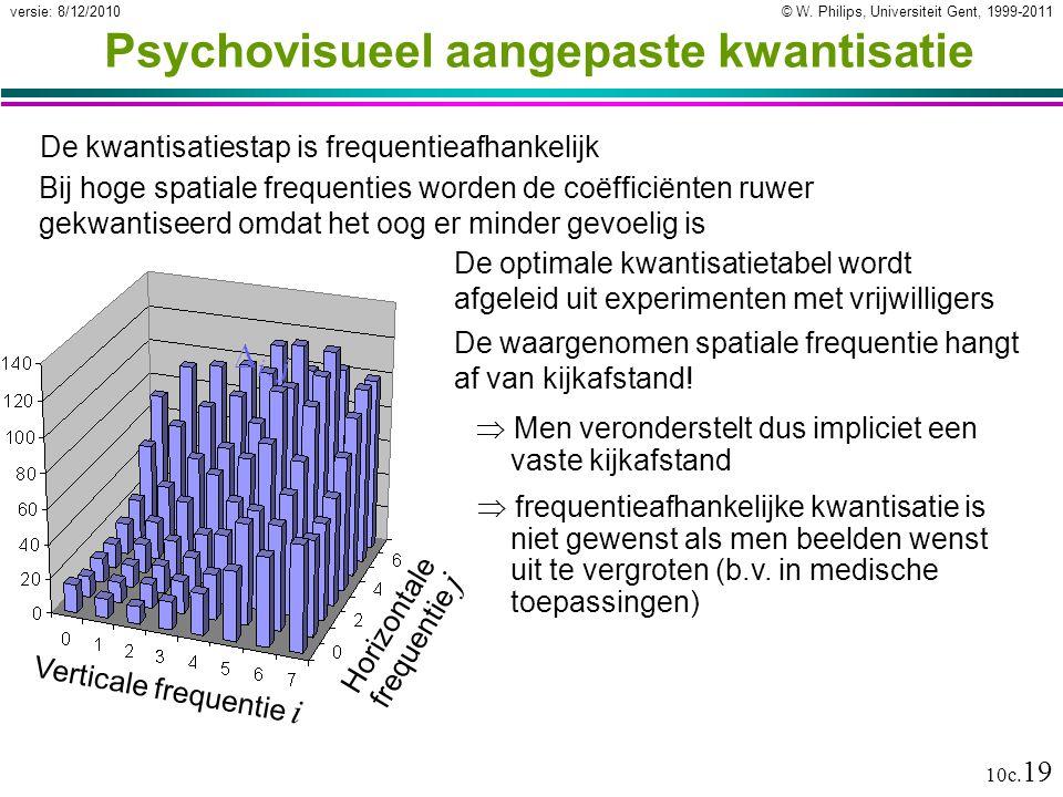 © W. Philips, Universiteit Gent, 1999-2011versie: 8/12/2010 10c. 19 Bij hoge spatiale frequenties worden de coëfficiënten ruwer gekwantiseerd omdat he
