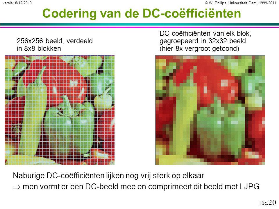 © W. Philips, Universiteit Gent, 1999-2011versie: 8/12/2010 10c. 20 Codering van de DC-coëfficiënten Naburige DC-coëfficiënten lijken nog vrij sterk o