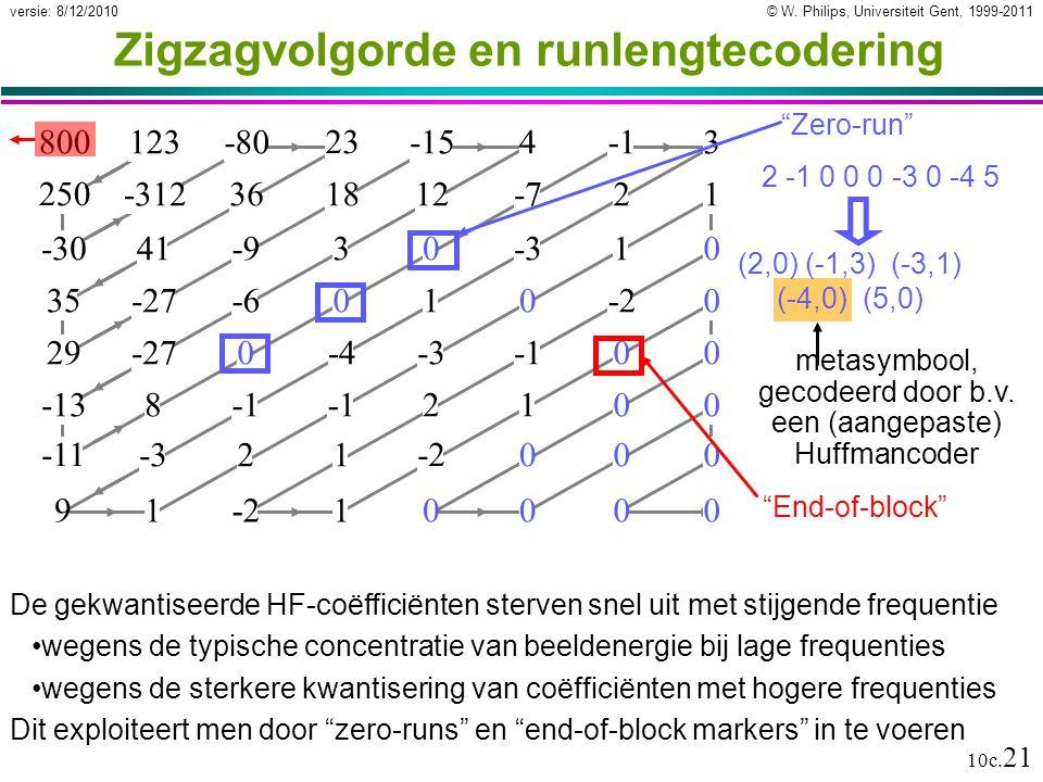 © W. Philips, Universiteit Gent, 1999-2011versie: 8/12/2010 10c. 21 metasymbool, gecodeerd door b.v. een (aangepaste) Huffmancoder Zigzagvolgorde en r