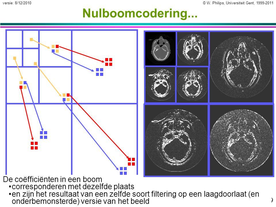 © W. Philips, Universiteit Gent, 1999-2011versie: 8/12/2010 10c. 29 Nulboomcodering... De coëfficiënten in een boom corresponderen met dezelfde plaats