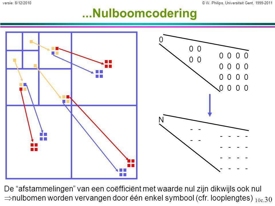 """© W. Philips, Universiteit Gent, 1999-2011versie: 8/12/2010 10c. 30...Nulboomcodering De """"afstammelingen"""" van een coëfficiënt met waarde nul zijn dikw"""