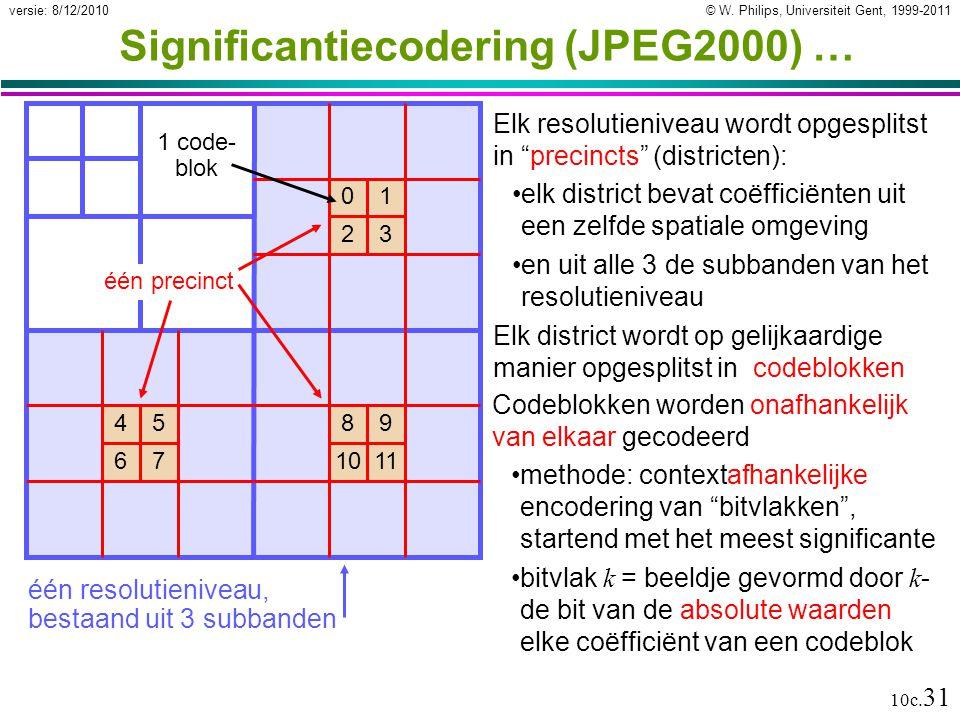 © W. Philips, Universiteit Gent, 1999-2011versie: 8/12/2010 10c. 31 één resolutieniveau, bestaand uit 3 subbanden Significantiecodering (JPEG2000) … é