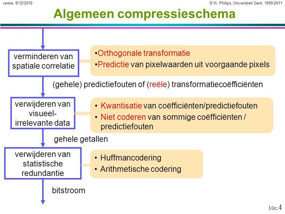 © W. Philips, Universiteit Gent, 1999-2011versie: 8/12/2010 10c. 4 Algemeen compressieschema Orthogonale transformatie Predictie van pixelwaarden uit