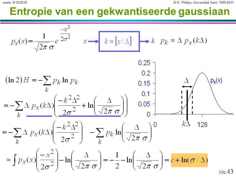 © W. Philips, Universiteit Gent, 1999-2011versie: 8/12/2010 10c. 43 Entropie van een gekwantiseerde gaussiaan xk