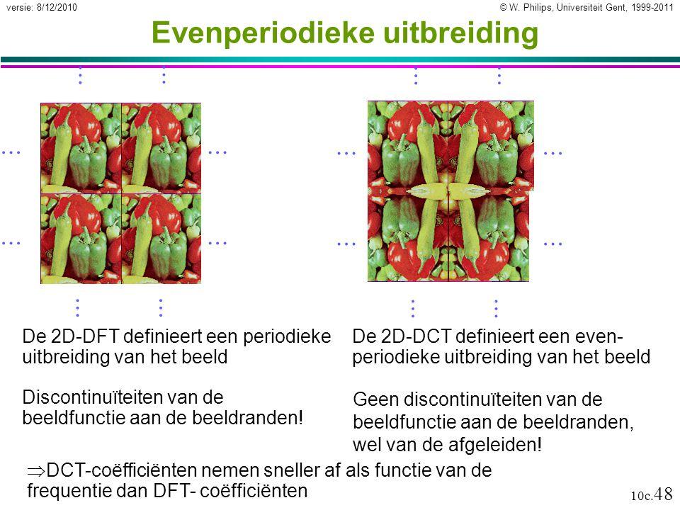 © W. Philips, Universiteit Gent, 1999-2011versie: 8/12/2010 10c. 48           De 2D-DFT definieert een periodieke uitbreiding van het