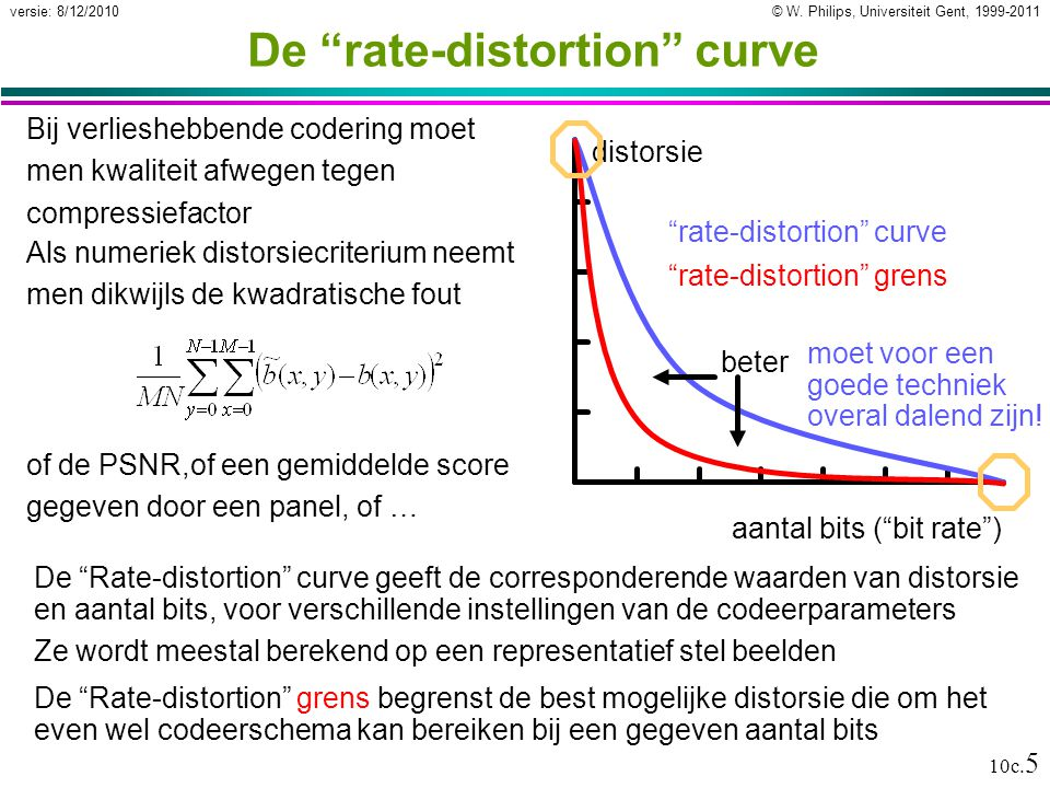 """© W. Philips, Universiteit Gent, 1999-2011versie: 8/12/2010 10c. 5 De """"rate-distortion"""" curve aantal bits (""""bit rate"""") distorsie """"rate-distortion"""" cur"""